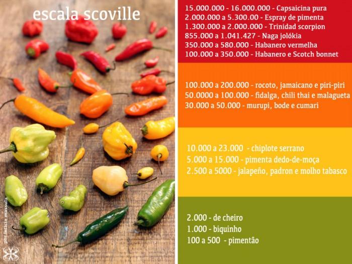 scala-scoville-capsicum-(leticia-massula-para-cozinha-da-matilde)